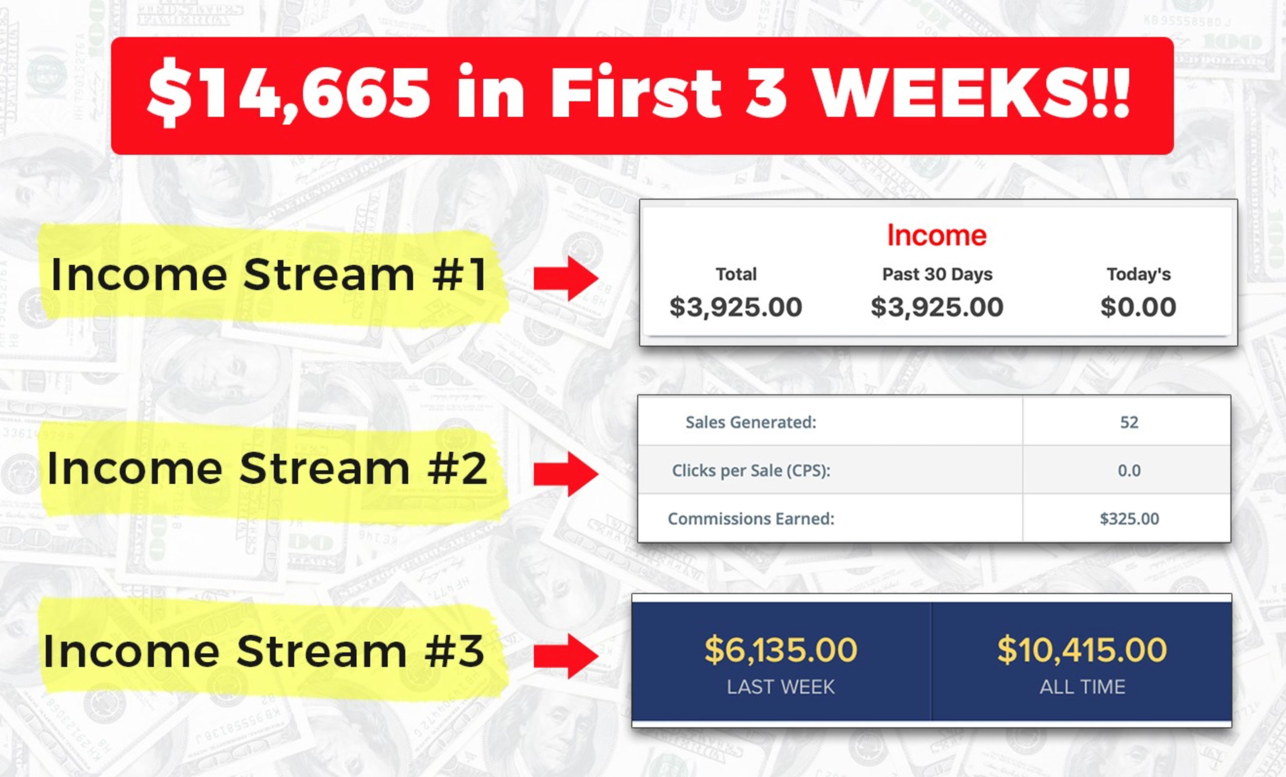 $14.665 in First 3 Weeks!!