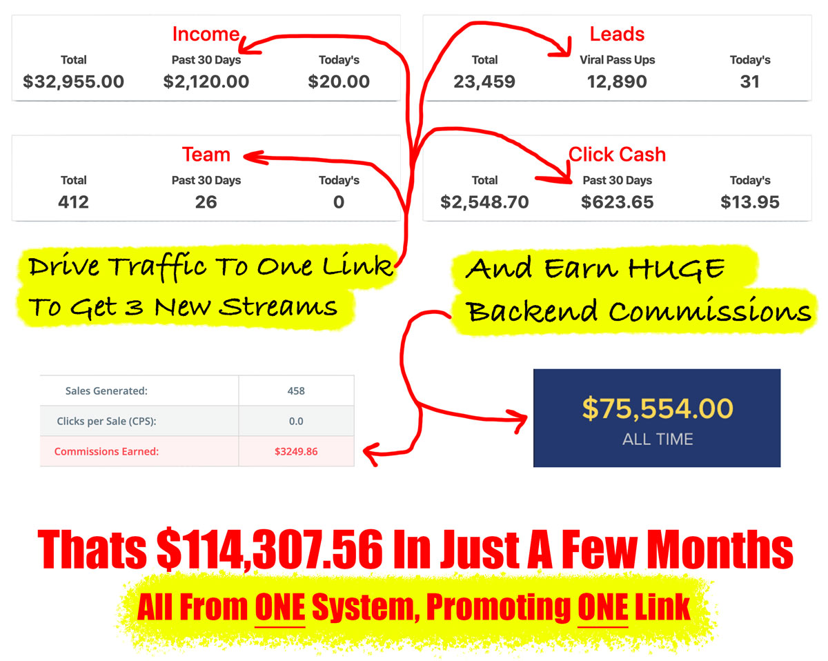 Over 12,000+ Leads