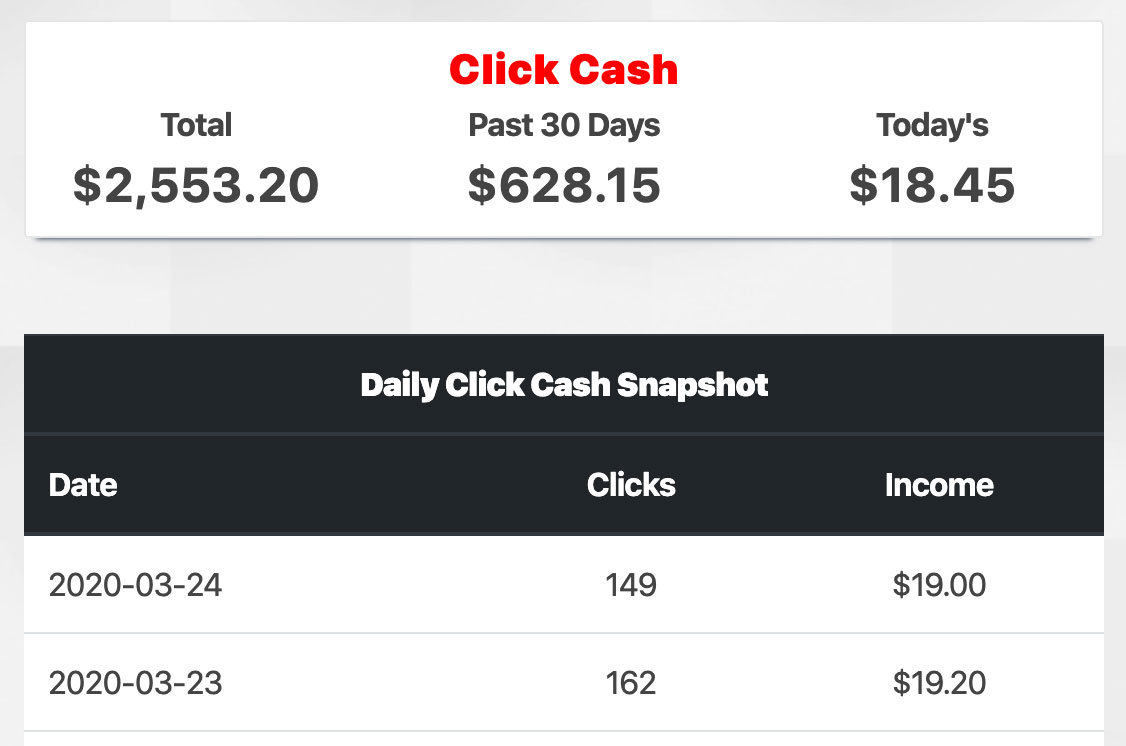 Click Cash Traffic Monetization