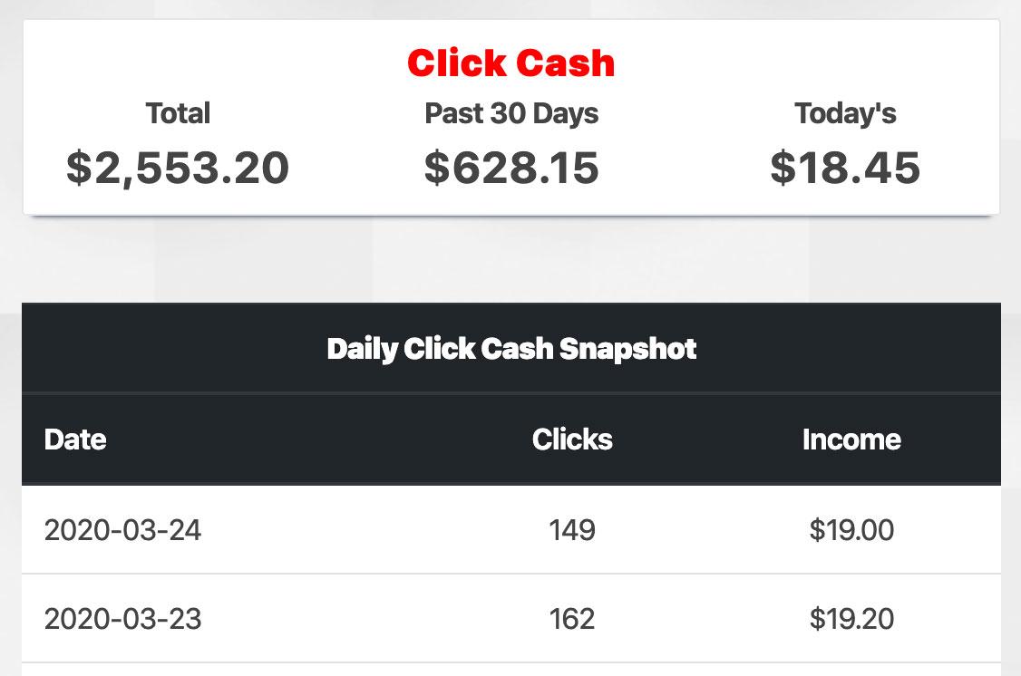 Click Cash Traffic Monetization
