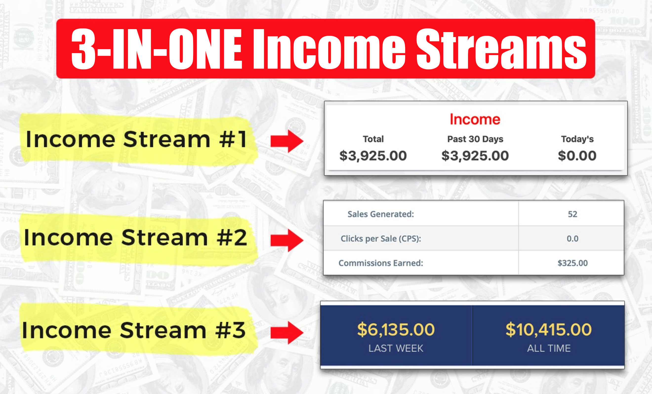 3-IN-1 Income Streams